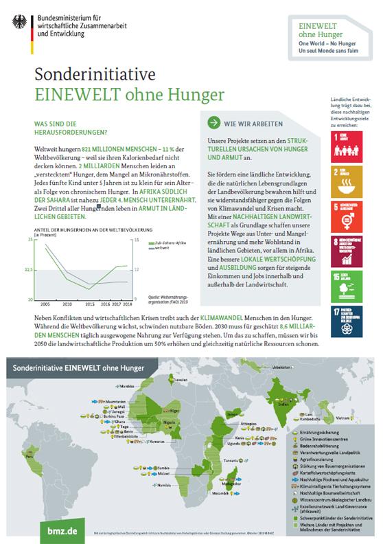 """Titelblatt: Factsheet: Sonderinitiative """"EINEWELT ohne Hunger"""""""
