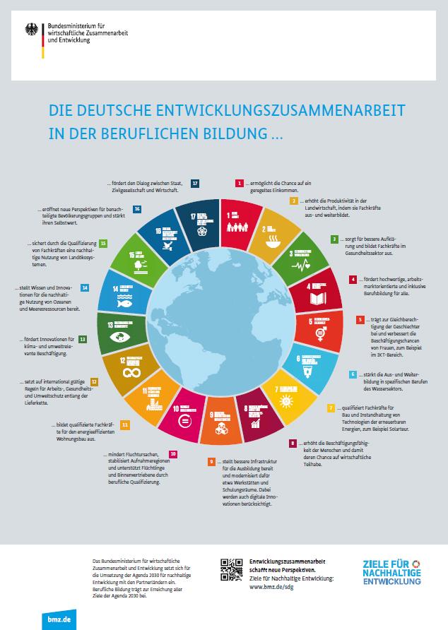 Titelblatt: Die deutsche Entwicklungszusammenarbeit in der beruflichen Bildung