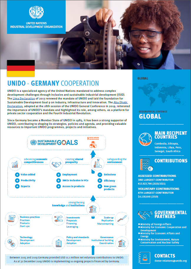 Cover: UNIDO – Germany Cooperation