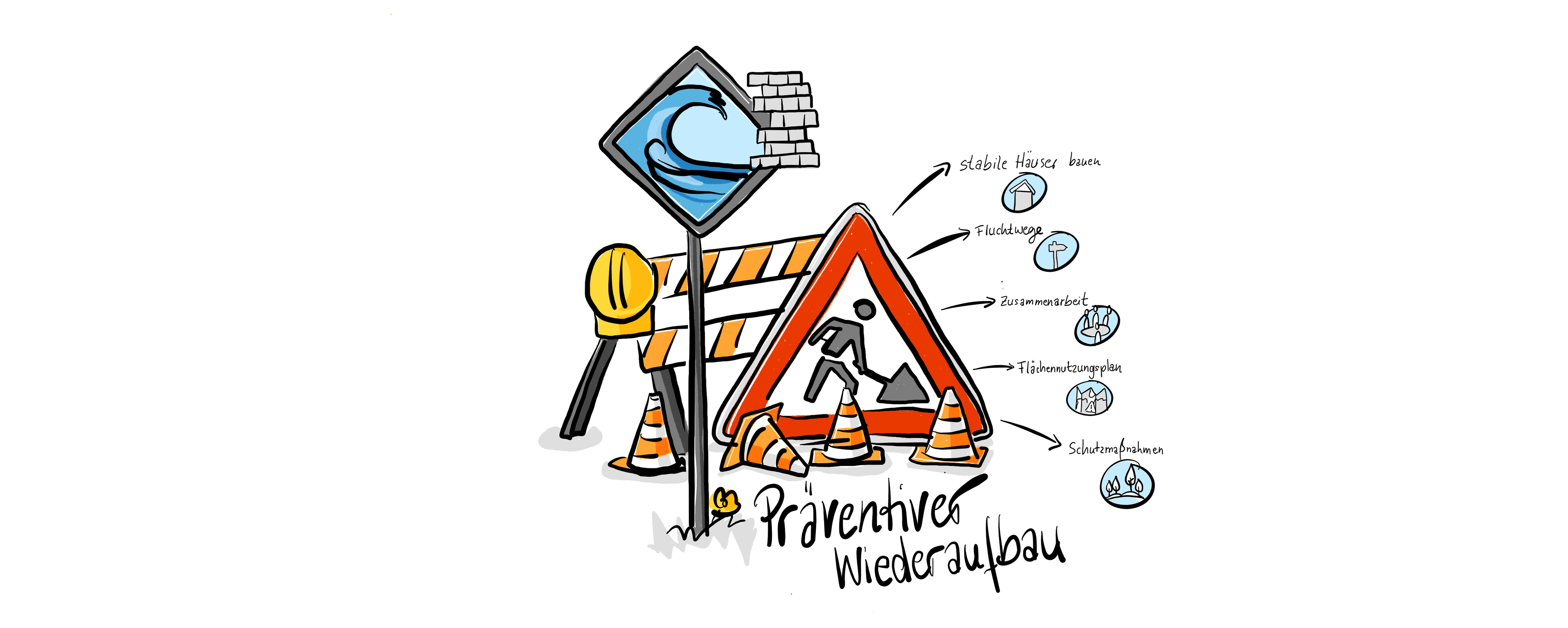 Instrumente des Katastrophenrisikomanagements: Wiederaufbau